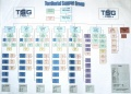 2009 Version - Territorial Support Group Organisation Structure.jpg